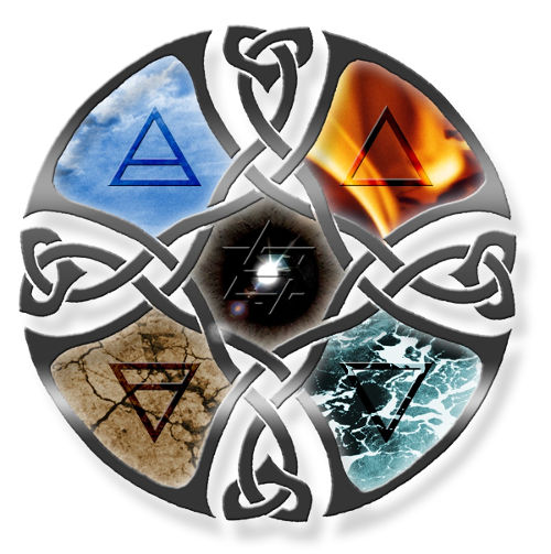 elements divination