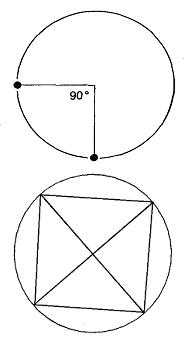 Τετράγωνο