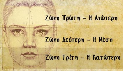 phisiognomy zones